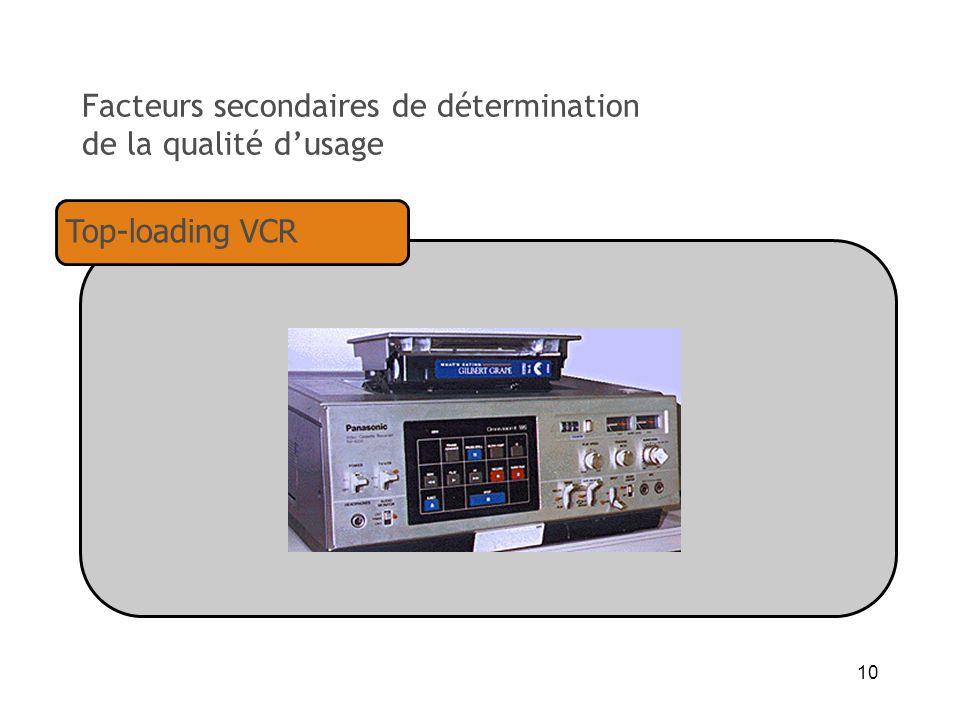 10 Facteurs secondaires de détermination de la qualité dusage Top-loading VCR
