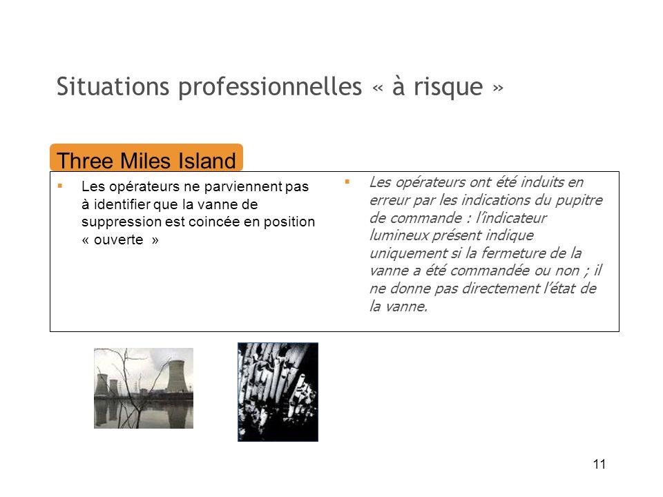11 Situations professionnelles « à risque » Three Miles Island Les opérateurs ne parviennent pas à identifier que la vanne de suppression est coincée