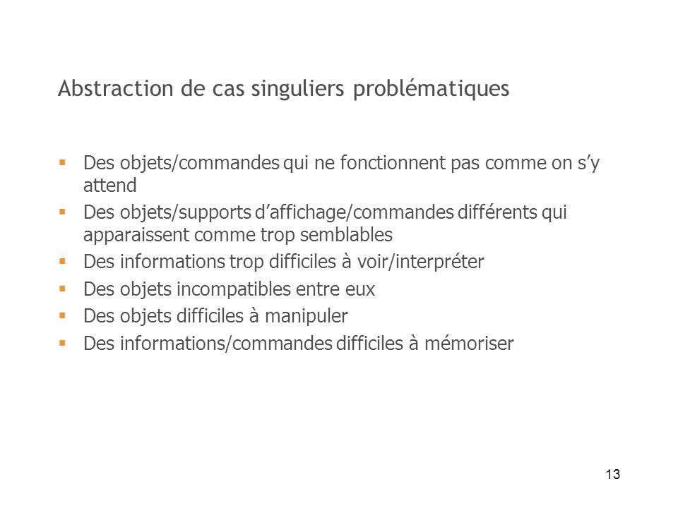 13 Abstraction de cas singuliers problématiques Des objets/commandes qui ne fonctionnent pas comme on sy attend Des objets/supports daffichage/command