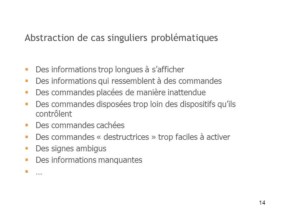 14 Abstraction de cas singuliers problématiques Des informations trop longues à safficher Des informations qui ressemblent à des commandes Des command