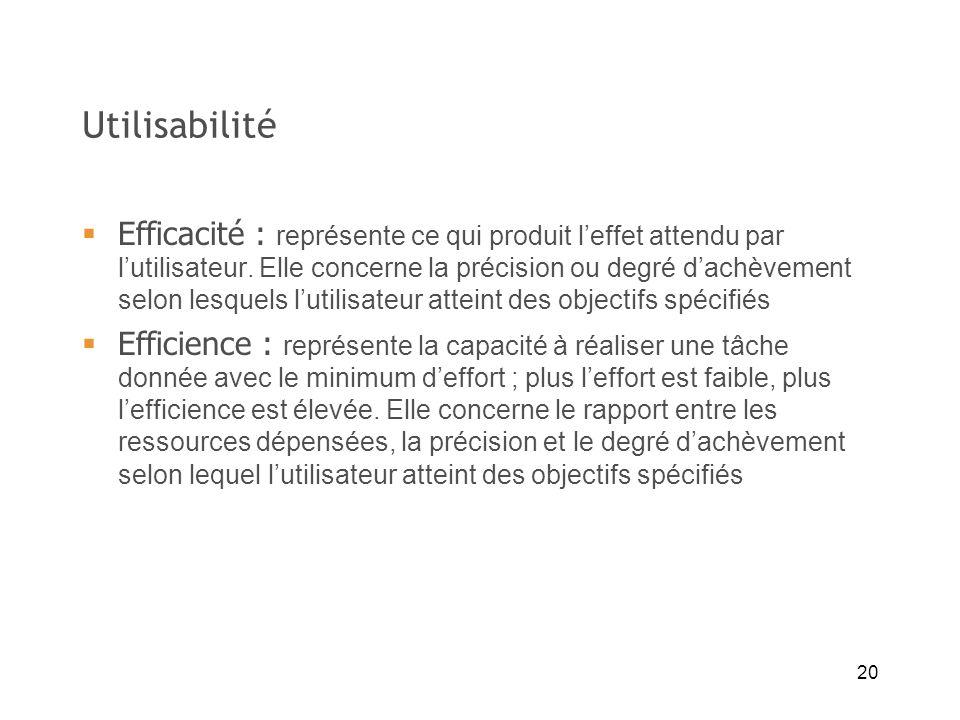 20 Utilisabilité Efficacité : représente ce qui produit leffet attendu par lutilisateur. Elle concerne la précision ou degré dachèvement selon lesquel