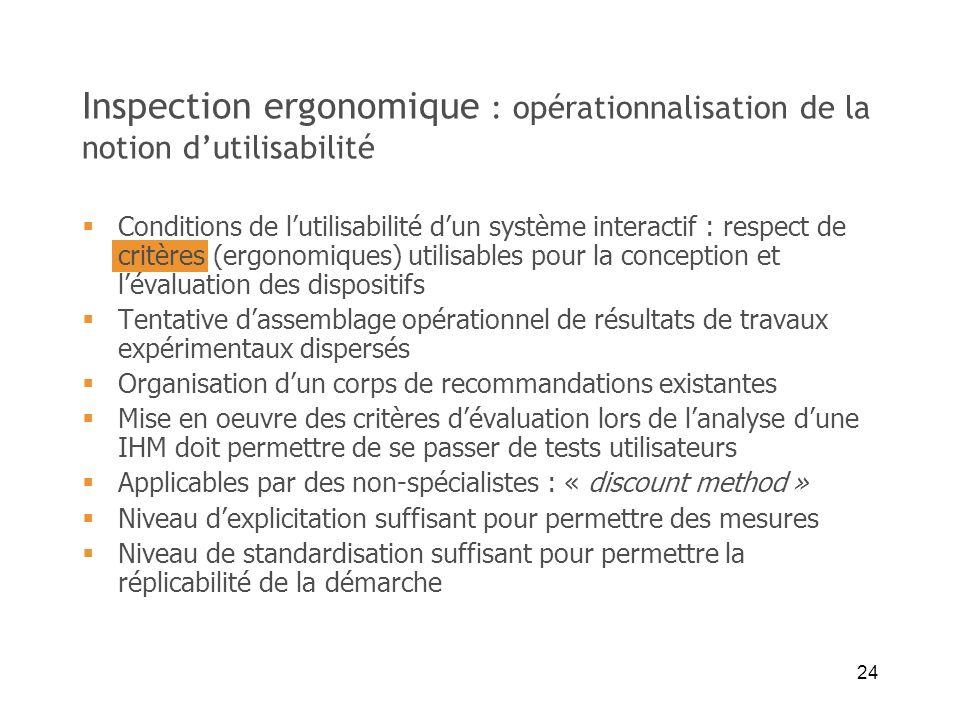 24 Inspection ergonomique : opérationnalisation de la notion dutilisabilité Conditions de lutilisabilité dun système interactif : respect de critères
