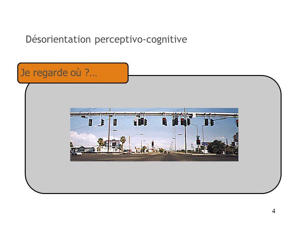 4 Désorientation perceptivo-cognitive Je regarde où ?…