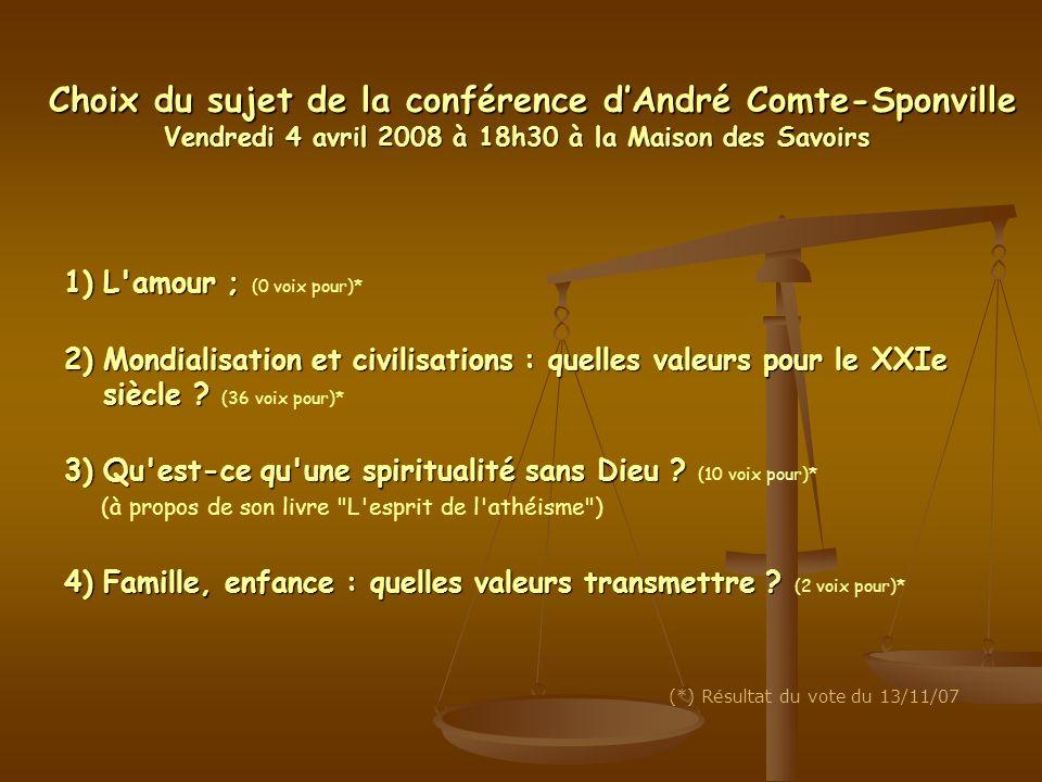Choix du sujet de la conférence dAndré Comte-Sponville Vendredi 4 avril 2008 à 18h30 à la Maison des Savoirs 1)L'amour ; 1)L'amour ; (0 voix pour)* 2)