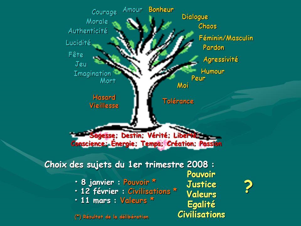Chaos Pardon Agressivité Humour ? Imagination Bonheur Dialogue Choix des sujets du 1er trimestre 2008 : 8 janvier : Pouvoir * 8 janvier : Pouvoir * 12