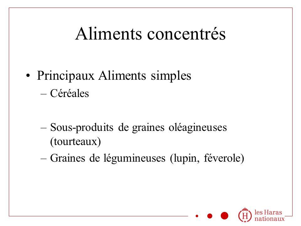 Aliments concentrés Principaux Aliments simples –Céréales –Sous-produits de graines oléagineuses (tourteaux) –Graines de légumineuses (lupin, féverole)