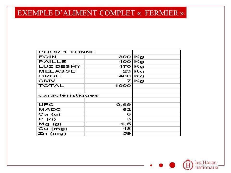 EXEMPLE DALIMENT COMPLET « FERMIER »