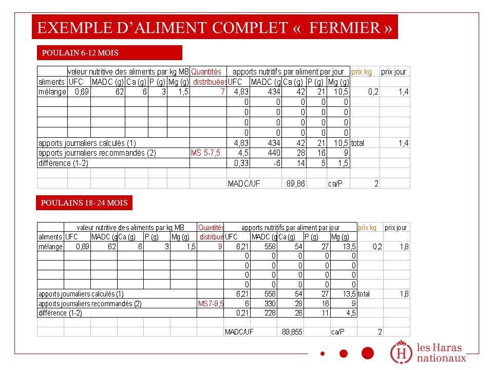 EXEMPLE DALIMENT COMPLET « FERMIER » POULAIN 6-12 MOIS POULAINS 18- 24 MOIS