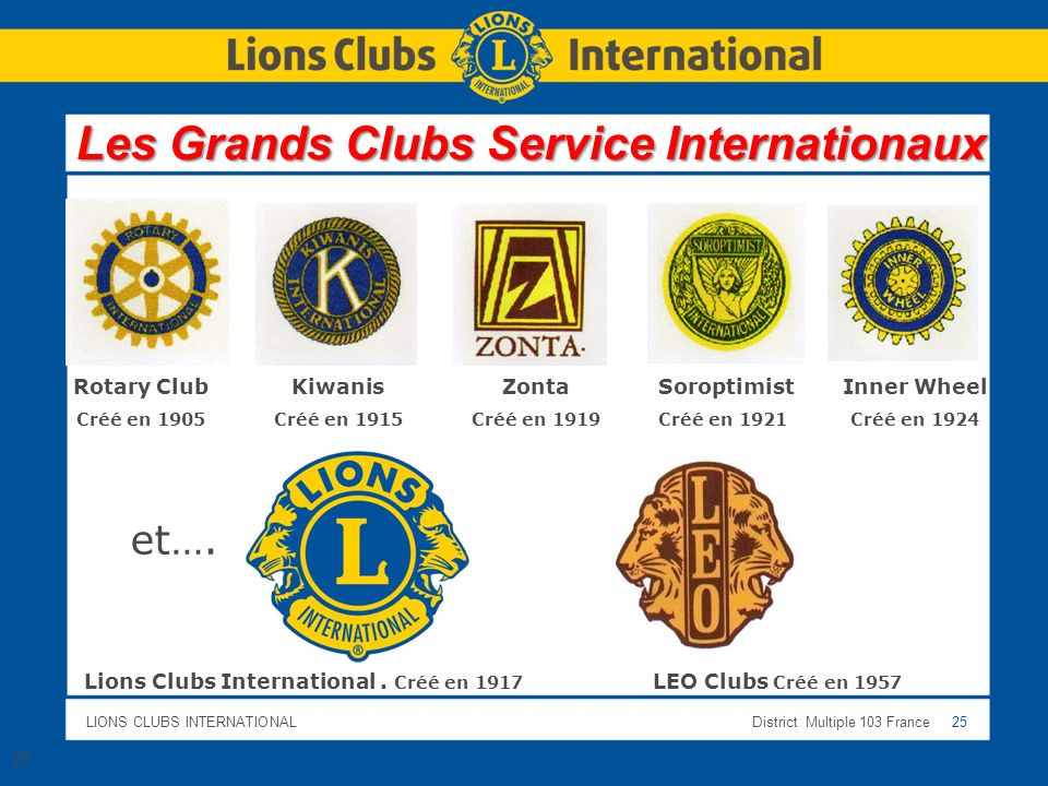 LIONS CLUBS INTERNATIONALDistrict Multiple 103 France 25 Les Grands Clubs Service Internationaux Les Grands Clubs Service Internationaux 25 Rotary Clu