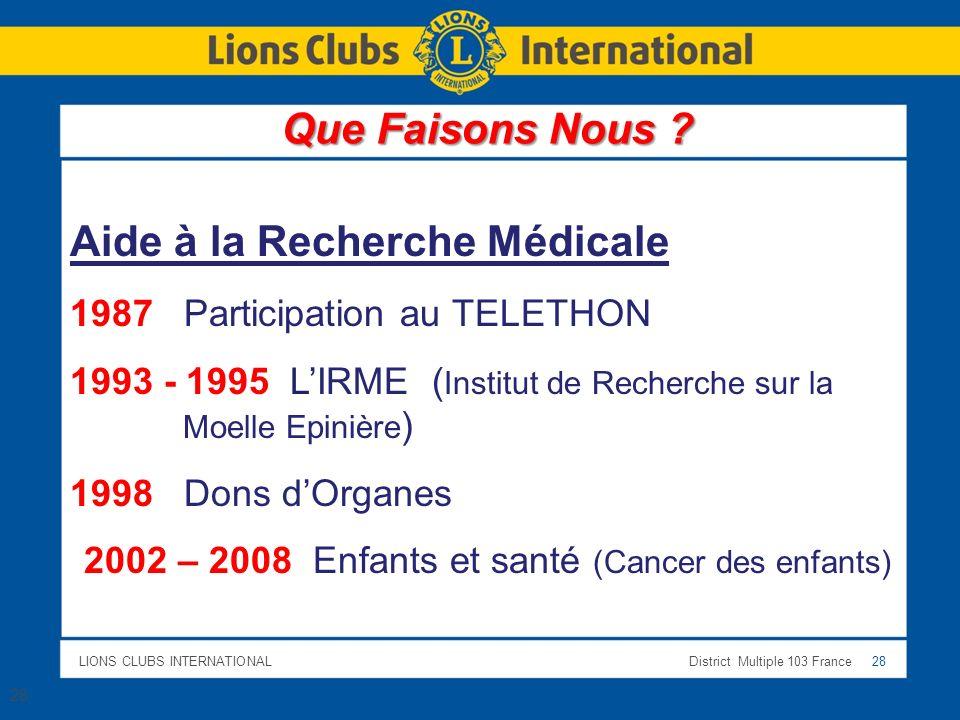 LIONS CLUBS INTERNATIONALDistrict Multiple 103 France 28 Aide à la Recherche Médicale 1987 Participation au TELETHON 1993 - 1995 LIRME ( Institut de R