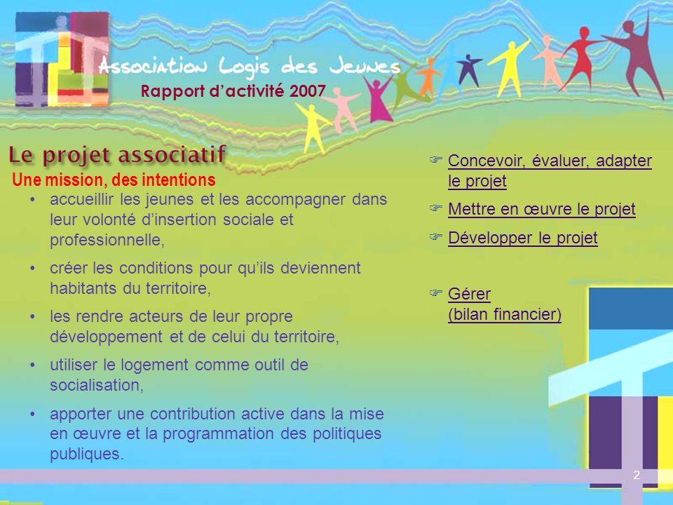 Rapport dactivité 2007 3 Animer les instances de lassociation Associer les usagers Mobiliser les équipes Mobiliser les acteurs locaux Participer à la définition des politiques jeunesse Participer aux travaux de lUNHAJ et de lURHAJ retour au menu
