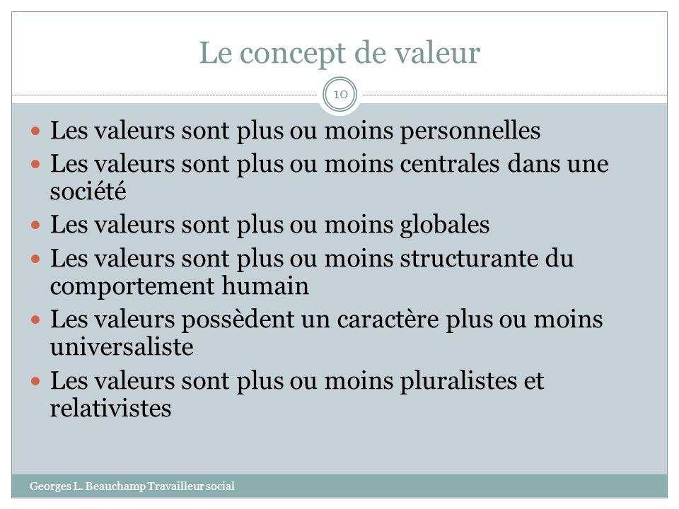 Le concept de valeur Georges L. Beauchamp Travailleur social 10 Les valeurs sont plus ou moins personnelles Les valeurs sont plus ou moins centrales d