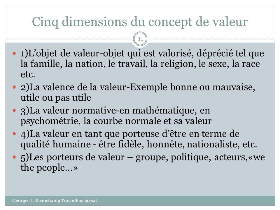 Cinq dimensions du concept de valeur Georges L. Beauchamp Travailleur social 11 1)Lobjet de valeur-objet qui est valorisé, déprécié tel que la famille