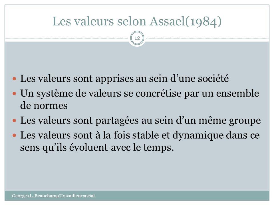 Les valeurs selon Assael(1984) Georges L. Beauchamp Travailleur social 12 Les valeurs sont apprises au sein dune société Un système de valeurs se conc
