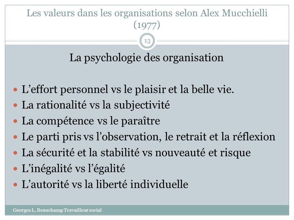 Les valeurs dans les organisations selon Alex Mucchielli (1977) Georges L. Beauchamp Travailleur social 13 La psychologie des organisation Leffort per