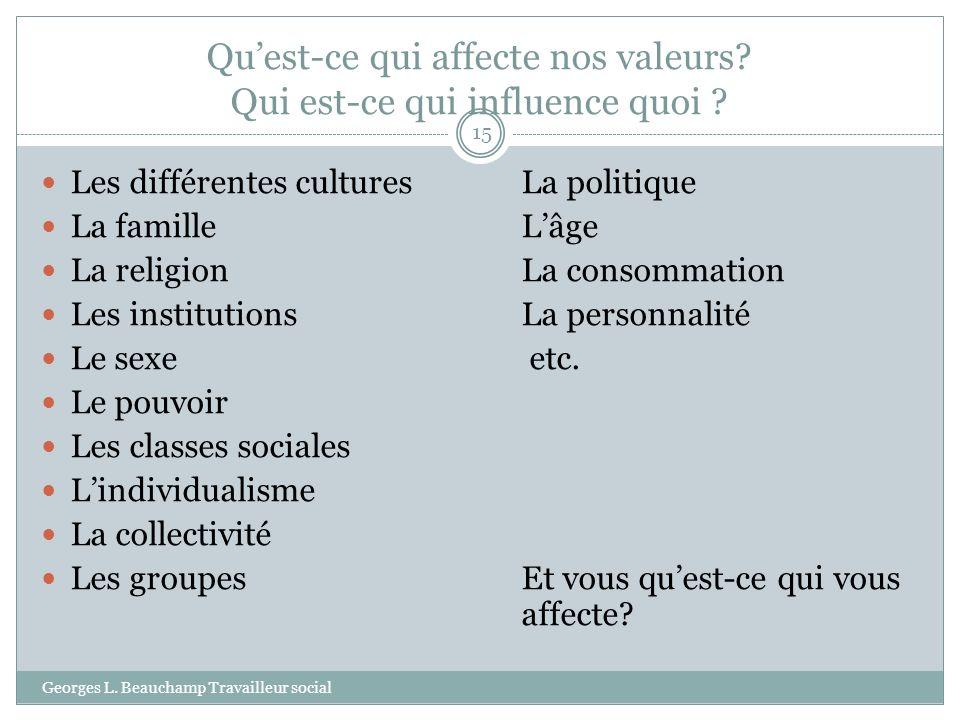 Quest-ce qui affecte nos valeurs? Qui est-ce qui influence quoi ? Georges L. Beauchamp Travailleur social 15 Les différentes culturesLa politique La f