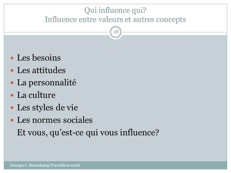 Qui influence qui? Influence entre valeurs et autres concepts Georges L. Beauchamp Travailleur social 18 Les besoins Les attitudes La personnalité La