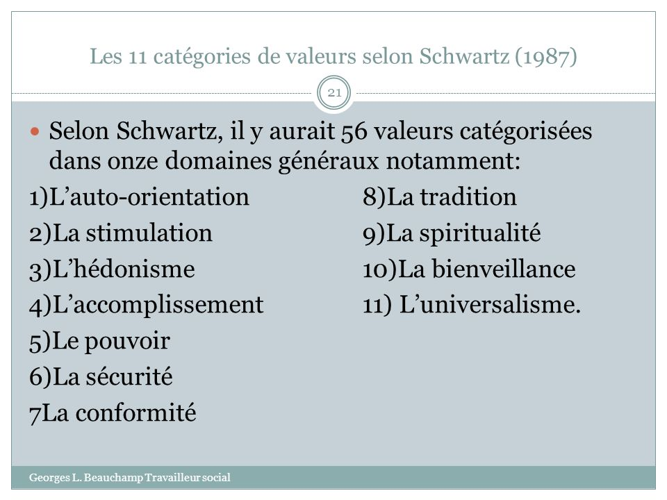 Les 11 catégories de valeurs selon Schwartz (1987) Georges L. Beauchamp Travailleur social 21 Selon Schwartz, il y aurait 56 valeurs catégorisées dans