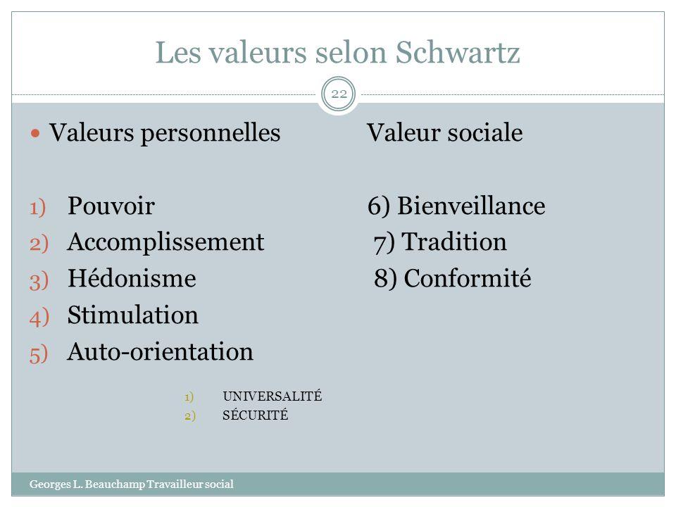 Les valeurs selon Schwartz Georges L. Beauchamp Travailleur social 22 Valeurs personnellesValeur sociale 1) Pouvoir6) Bienveillance 2) Accomplissement