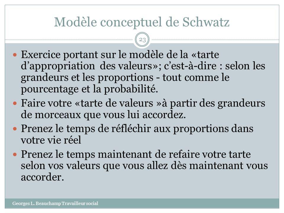 Modèle conceptuel de Schwatz Georges L. Beauchamp Travailleur social 23 Exercice portant sur le modèle de la «tarte dappropriation des valeurs»; cest-