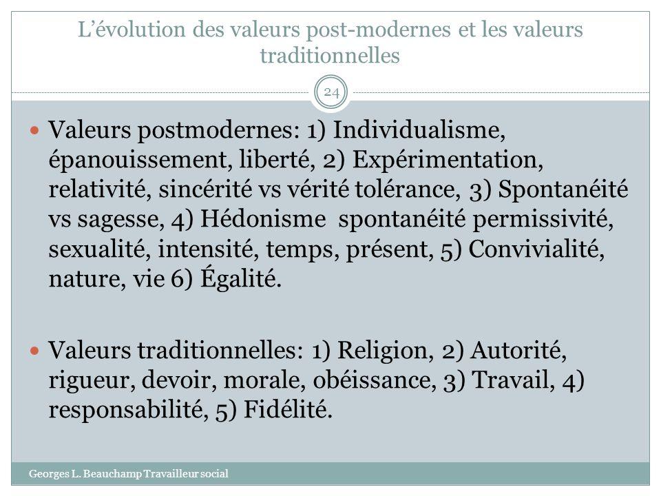 Lévolution des valeurs post-modernes et les valeurs traditionnelles Georges L. Beauchamp Travailleur social 24 Valeurs postmodernes: 1) Individualisme