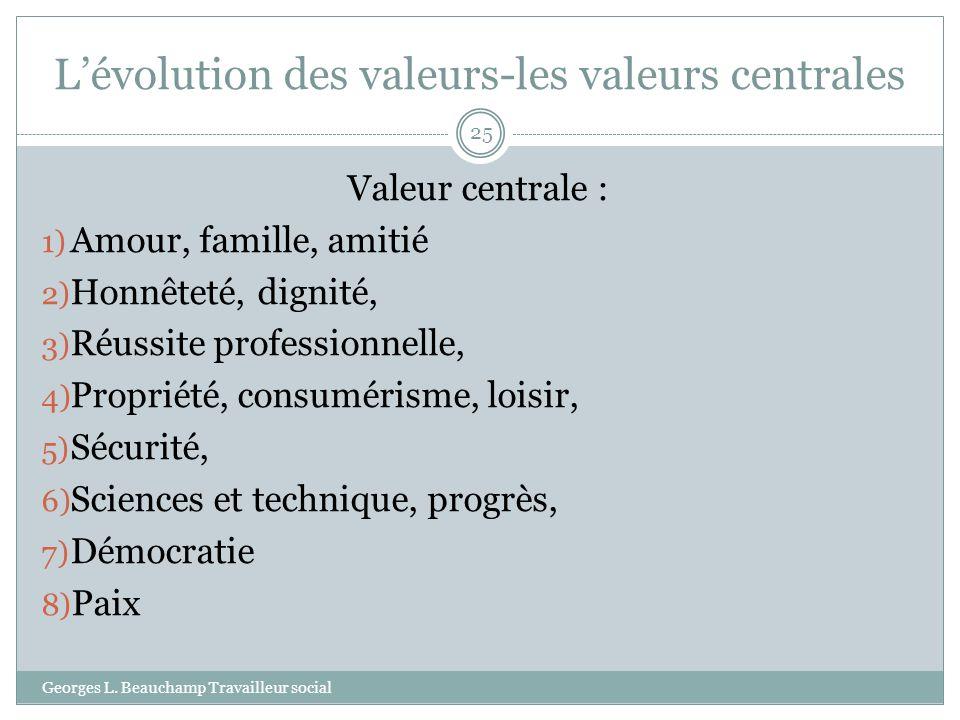 Lévolution des valeurs-les valeurs centrales Georges L. Beauchamp Travailleur social 25 Valeur centrale : 1) Amour, famille, amitié 2) Honnêteté, dign