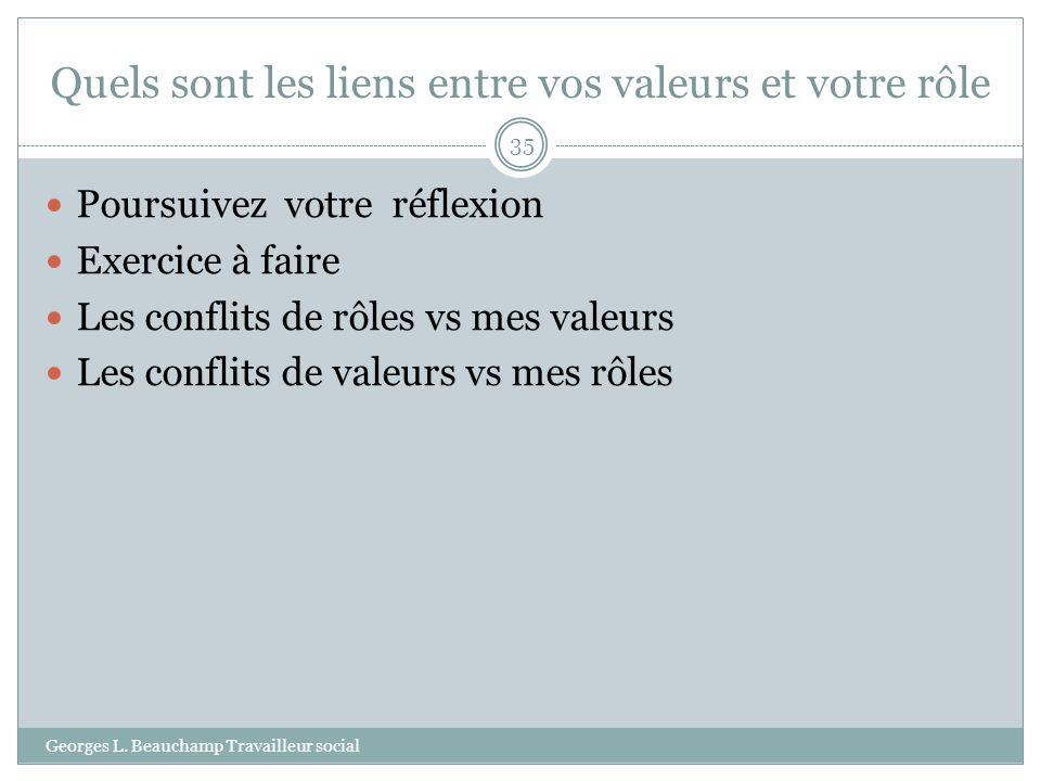Quels sont les liens entre vos valeurs et votre rôle Georges L. Beauchamp Travailleur social 35 Poursuivez votre réflexion Exercice à faire Les confli
