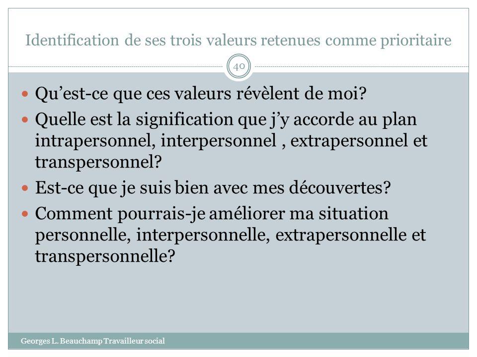 Identification de ses trois valeurs retenues comme prioritaire Georges L. Beauchamp Travailleur social 40 Quest-ce que ces valeurs révèlent de moi? Qu