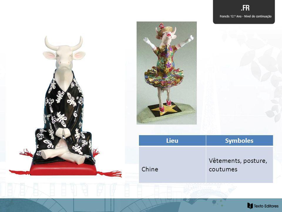 LieuSymboles Chine Vêtements, posture, coutumes