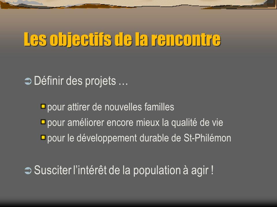 Les objectifs de la rencontre Définir des projets … pour attirer de nouvelles familles pour améliorer encore mieux la qualité de vie pour le développement durable de St-Philémon Susciter lintérêt de la population à agir !