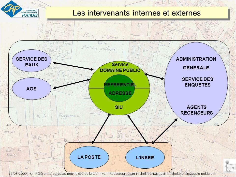 19 13/05/2009 – Un Référentiel adresses pour le SIG de la CAP - v1 – Rédacteur : Jean-Michel PIGNON jean-michel.pignon@agglo-poitiers.fr