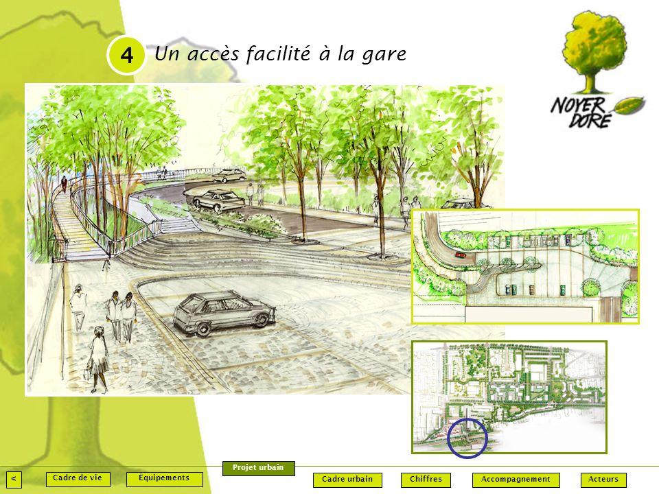 Un accès facilité à la gare 4 < Accompagnement Équipements Chiffres ActeursCadre urbain Cadre de vie Projet urbain