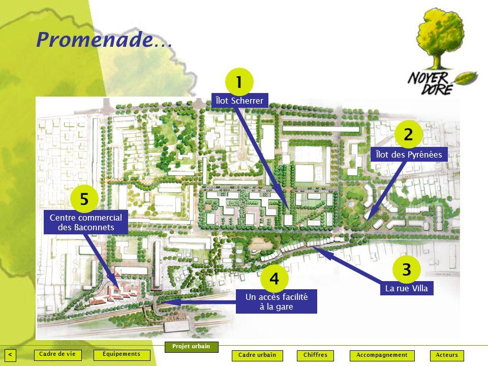 Promenade… Centre commercial des Baconnets La rue Villa Îlot des Pyrénées Un accès facilité à la gare Îlot Scherrer 5 4 3 2 1 < Accompagnement Équipements Chiffres ActeursCadre urbain Cadre de vie Projet urbain
