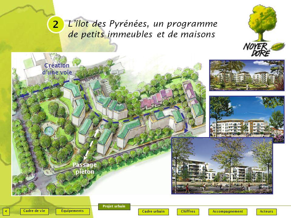 L î lot des Pyrénées, un programme de petits immeubles et de maisons 2 Passage piéton Création dune voie < Accompagnement Équipements Chiffres ActeursCadre urbain Cadre de vie Projet urbain