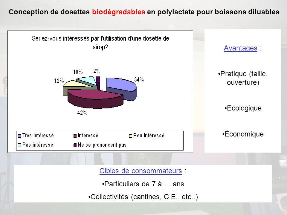 Avantages : Pratique (taille, ouverture) Ecologique Économique Cibles de consommateurs : Particuliers de 7 à … ans Collectivités (cantines, C.E., etc.