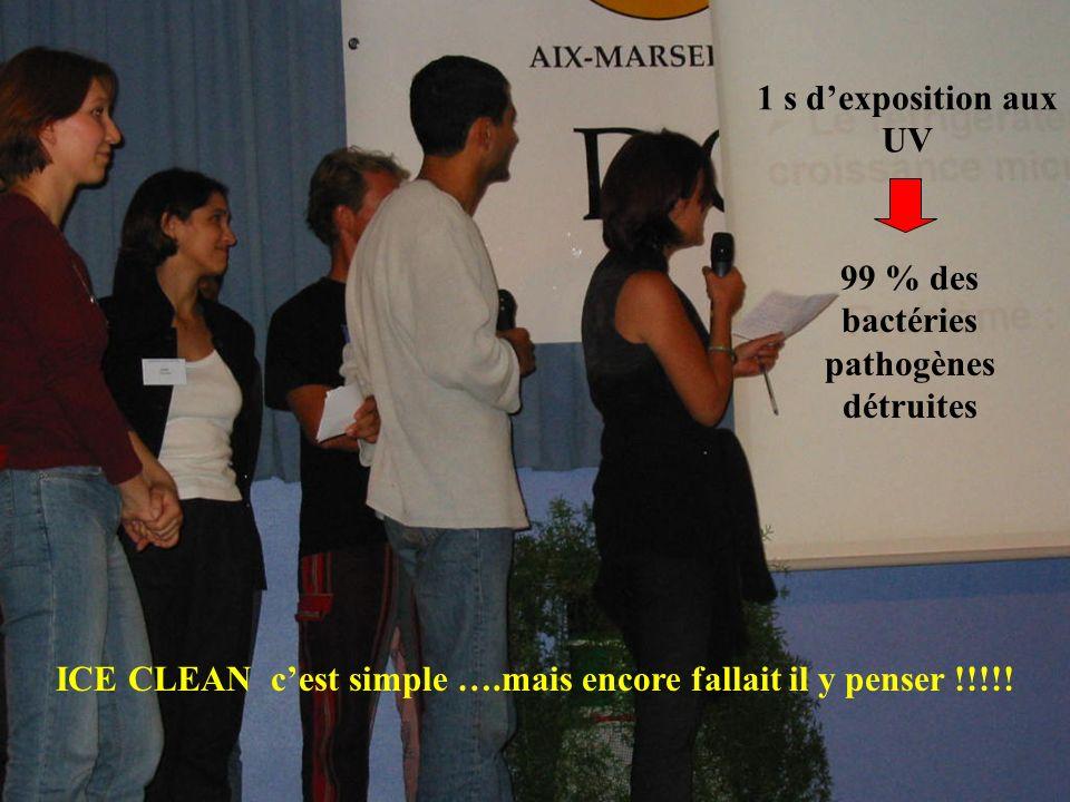 1 s dexposition aux UV 99 % des bactéries pathogènes détruites ICE CLEAN cest simple ….mais encore fallait il y penser !!!!!