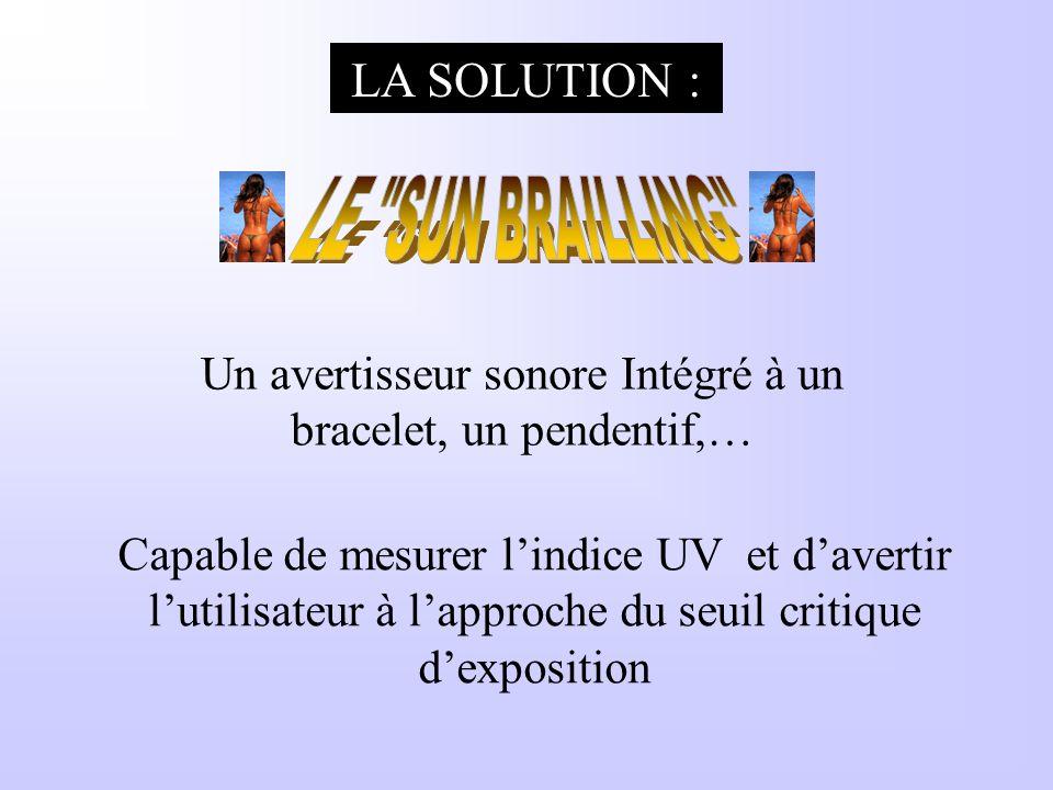 LA SOLUTION : Un avertisseur sonore Intégré à un bracelet, un pendentif,… Capable de mesurer lindice UV et davertir lutilisateur à lapproche du seuil