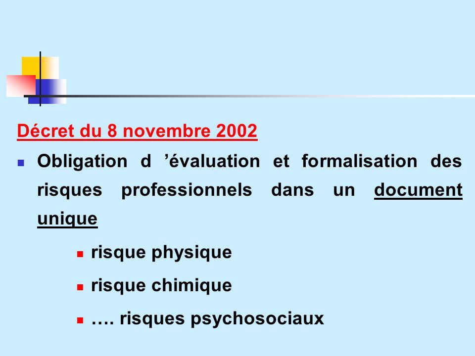 Décret du 8 novembre 2002 Obligation d évaluation et formalisation des risques professionnels dans un document unique risque physique risque chimique ….