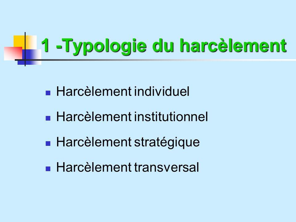 1 -Typologie du harcèlement Harcèlement individuel Harcèlement institutionnel Harcèlement stratégique Harcèlement transversal
