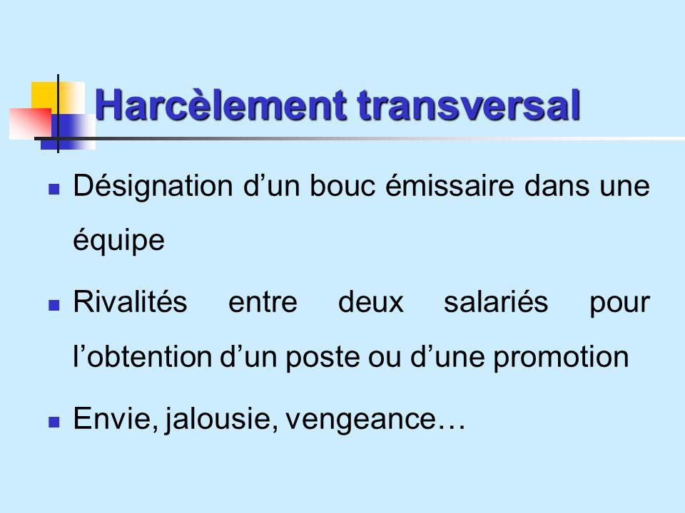 Harcèlement transversal Désignation dun bouc émissaire dans une équipe Rivalités entre deux salariés pour lobtention dun poste ou dune promotion Envie, jalousie, vengeance…