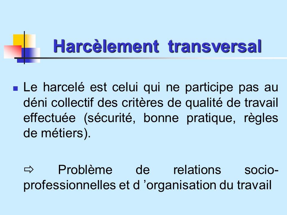 Le harcelé est celui qui ne participe pas au déni collectif des critères de qualité de travail effectuée (sécurité, bonne pratique, règles de métiers).