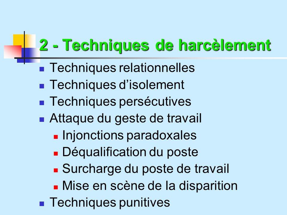 2 - Techniques de harcèlement Techniques relationnelles Techniques disolement Techniques persécutives Attaque du geste de travail Injonctions paradoxales Déqualification du poste Surcharge du poste de travail Mise en scène de la disparition Techniques punitives