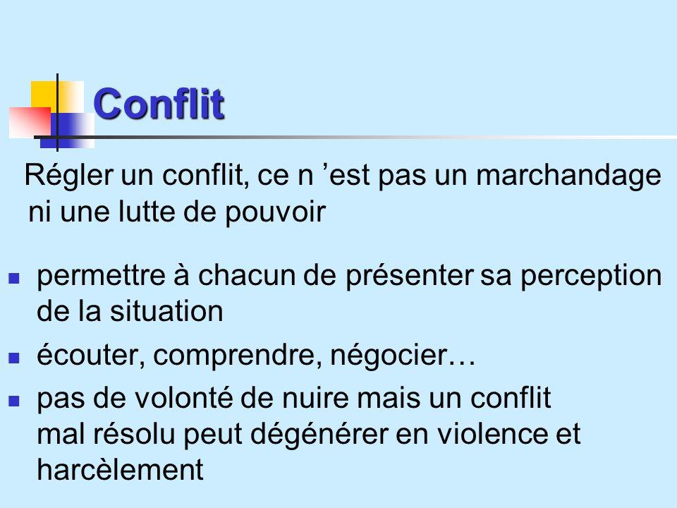 Conflit Régler un conflit, ce n est pas un marchandage ni une lutte de pouvoir permettre à chacun de présenter sa perception de la situation écouter, comprendre, négocier… pas de volonté de nuire mais un conflit mal résolu peut dégénérer en violence et harcèlement