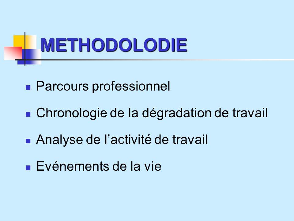 METHODOLODIE Parcours professionnel Chronologie de la dégradation de travail Analyse de lactivité de travail Evénements de la vie