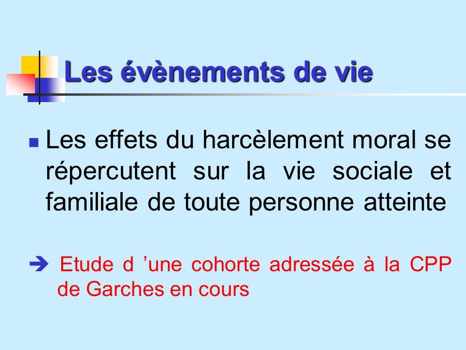 Les évènements de vie Les effets du harcèlement moral se répercutent sur la vie sociale et familiale de toute personne atteinte Etude d une cohorte adressée à la CPP de Garches en cours