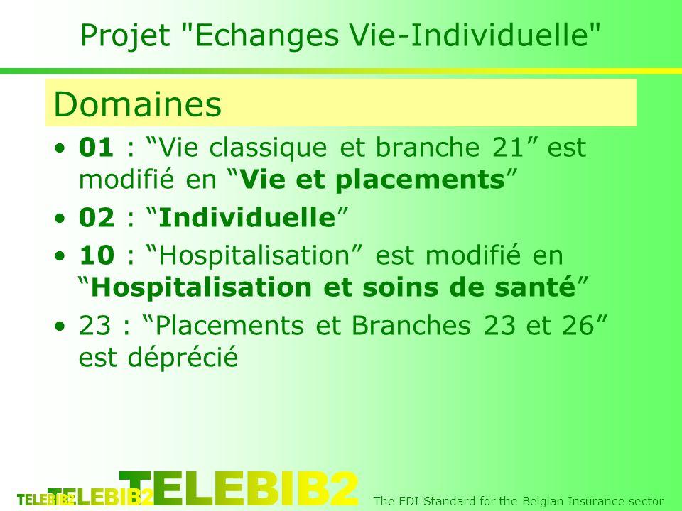 The EDI Standard for the Belgian Insurance sector Projet Echanges Vie-Individuelle 01 : Vie classique et branche 21 est modifié en Vie et placements 02 : Individuelle 10 : Hospitalisation est modifié enHospitalisation et soins de santé 23 : Placements et Branches 23 et 26 est déprécié Domaines