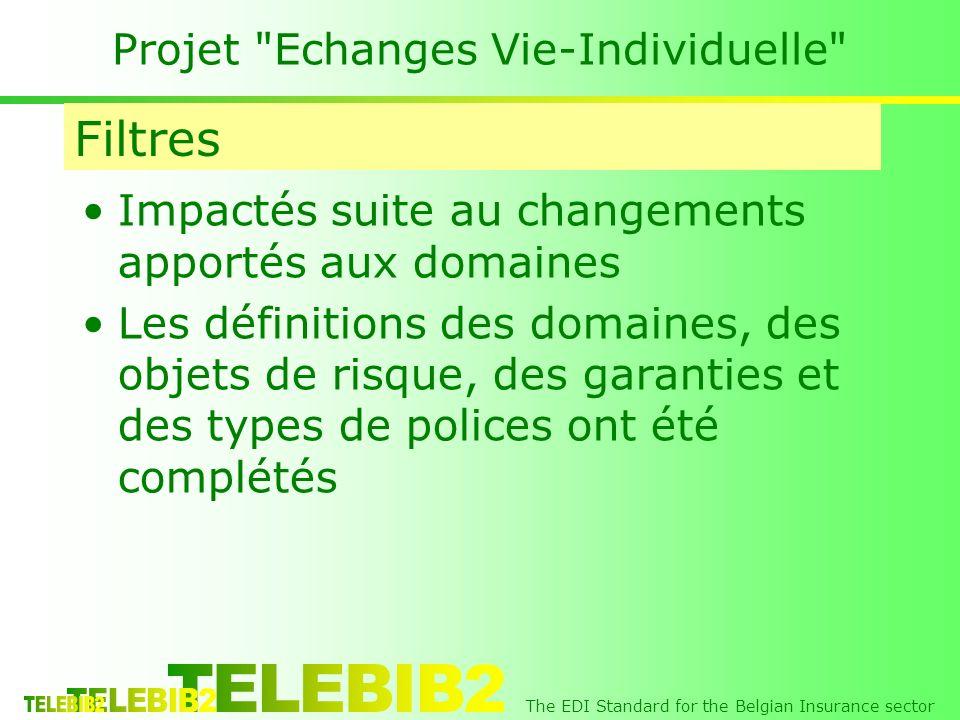 The EDI Standard for the Belgian Insurance sector Projet Echanges Vie-Individuelle Impactés suite au changements apportés aux domaines Les définitions des domaines, des objets de risque, des garanties et des types de polices ont été complétés Filtres