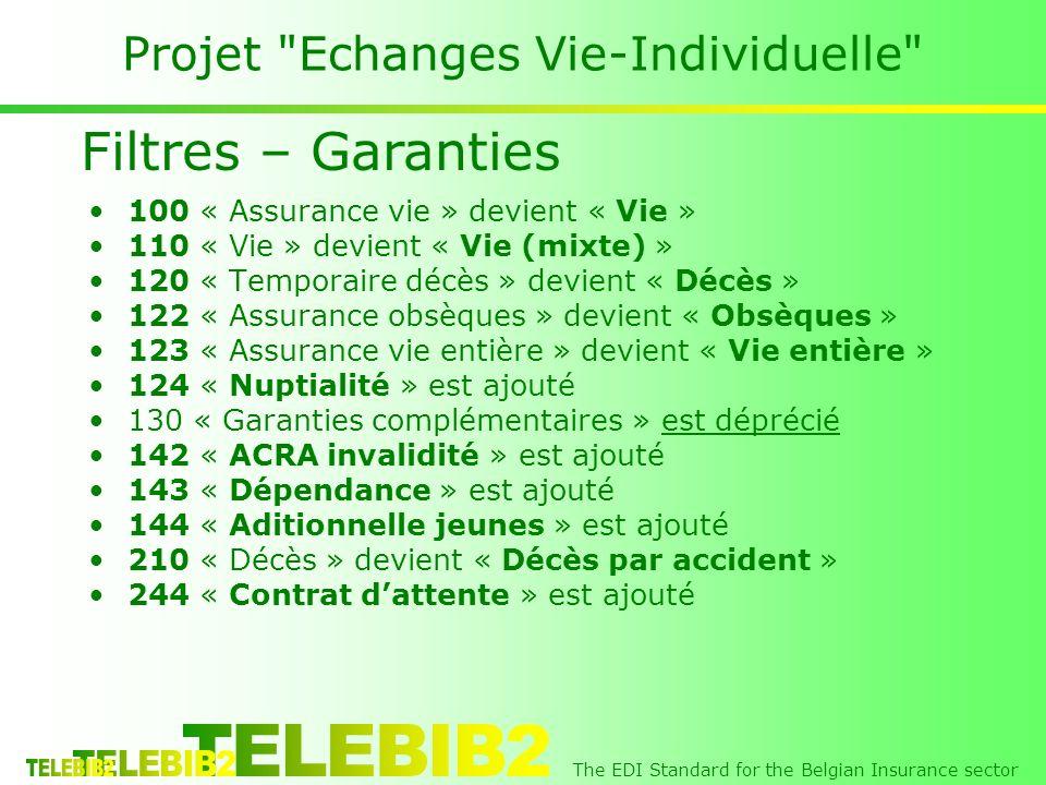 The EDI Standard for the Belgian Insurance sector Projet Echanges Vie-Individuelle 100 « Assurance vie » devient « Vie » 110 « Vie » devient « Vie (mixte) » 120 « Temporaire décès » devient « Décès » 122 « Assurance obsèques » devient « Obsèques » 123 « Assurance vie entière » devient « Vie entière » 124 « Nuptialité » est ajouté 130 « Garanties complémentaires » est déprécié 142 « ACRA invalidité » est ajouté 143 « Dépendance » est ajouté 144 « Aditionnelle jeunes » est ajouté 210 « Décès » devient « Décès par accident » 244 « Contrat dattente » est ajouté Filtres – Garanties