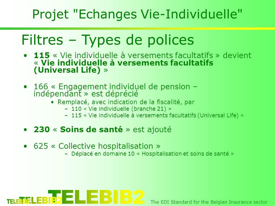 The EDI Standard for the Belgian Insurance sector Projet Echanges Vie-Individuelle 115 « Vie individuelle à versements facultatifs » devient « Vie individuelle à versements facultatifs (Universal Life) » 166 « Engagement individuel de pension – indépendant » est déprécié Remplacé, avec indication de la fiscalité, par –110 « Vie individuelle (branche 21) » –115 « Vie individuelle à versements facultatifs (Universal Life) » 230 « Soins de santé » est ajouté 625 « Collective hospitalisation » –Déplacé en domaine 10 « Hospitalisation et soins de santé » Filtres – Types de polices