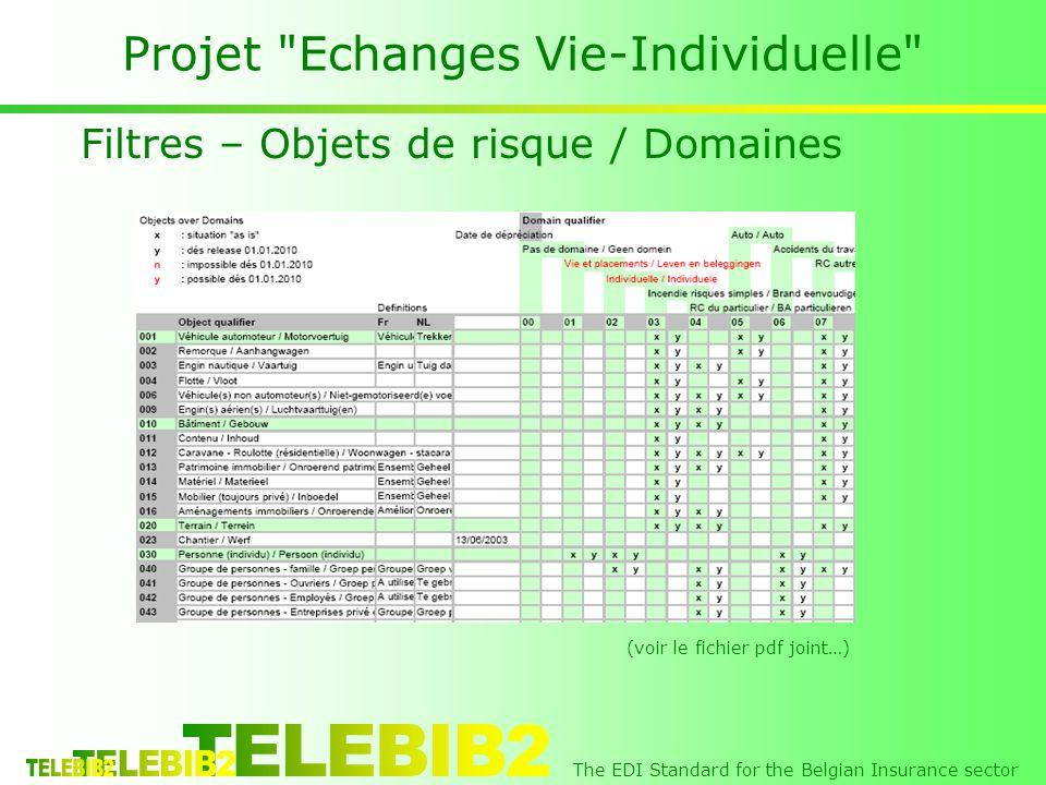 The EDI Standard for the Belgian Insurance sector Projet Echanges Vie-Individuelle Filtres – Objets de risque / Domaines (voir le fichier pdf joint…)